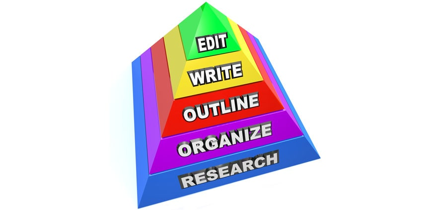 What is an essay outline?